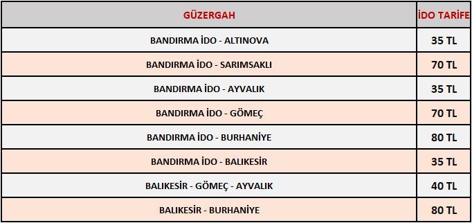 Altınova - Bandırma İDO Fiyat Tarife Listesi