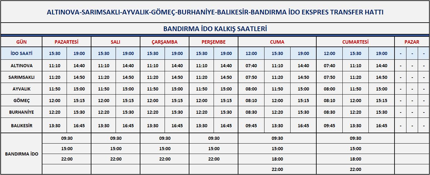 Altınova - Bandırma İDO Transfer Hattı